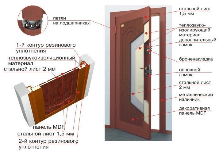 двери кондор_схема_2